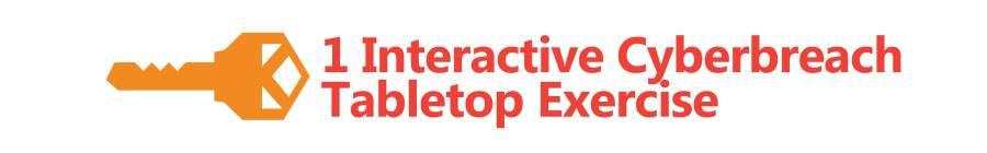 bullet points - 1 interactive cyberbreach tte